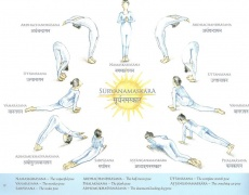 Петте тибетски упражнения срещу стареене