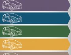 Какъв е вашият характер според цвета на колата ви?