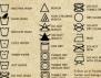 Какво означава всеки знак върху етикета на дрехата ви