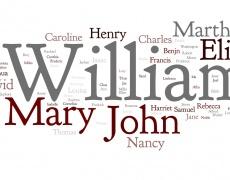 Какво разкрива личното ви име за вас?(Част 1)
